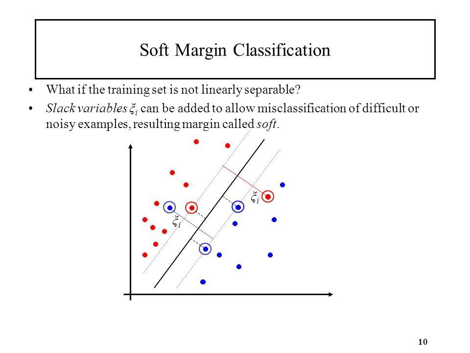 10 Soft Margin Classification What if the training set is not linearly separable? Slack variables ξ i can be added to allow misclassification of diffi