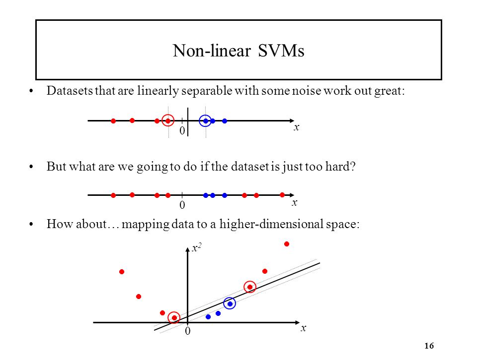 16 Non-linear SVMs Datasets that are linearly separable with some noise work out great: But what are we going to do if the dataset is just too hard? H