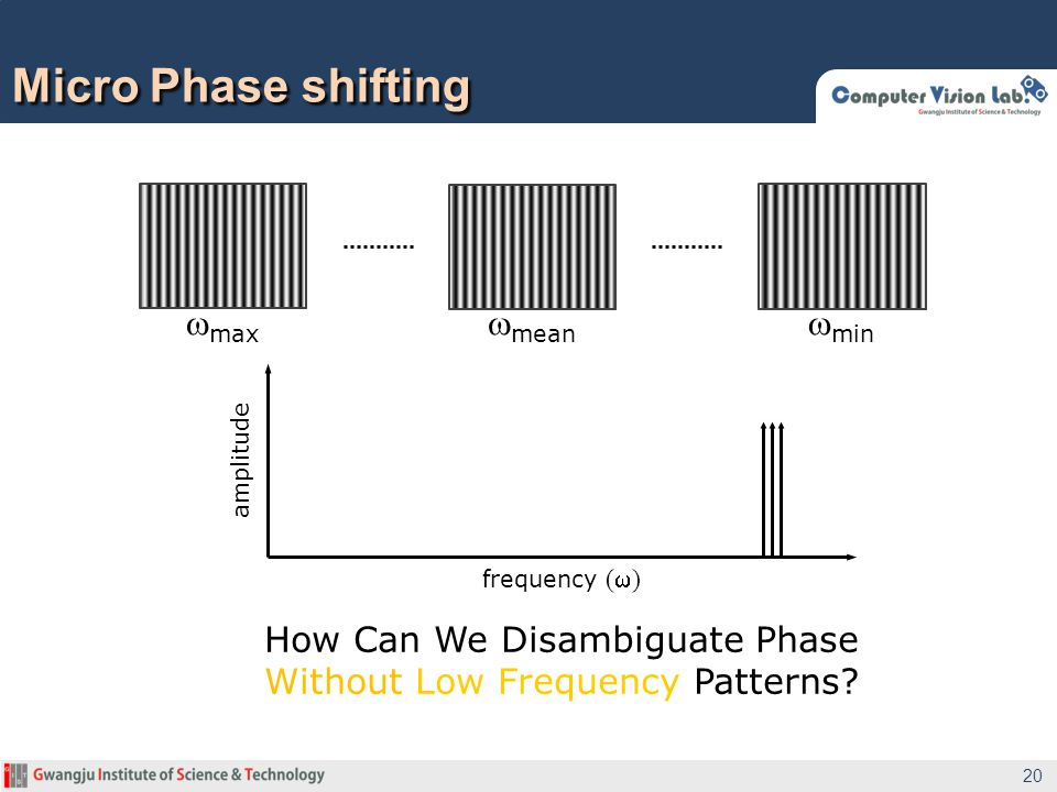 Micro Phase shifting 20  max  mean  min frequency (  ) amplitude How Can We Disambiguate Phase Without Low Frequency Patterns