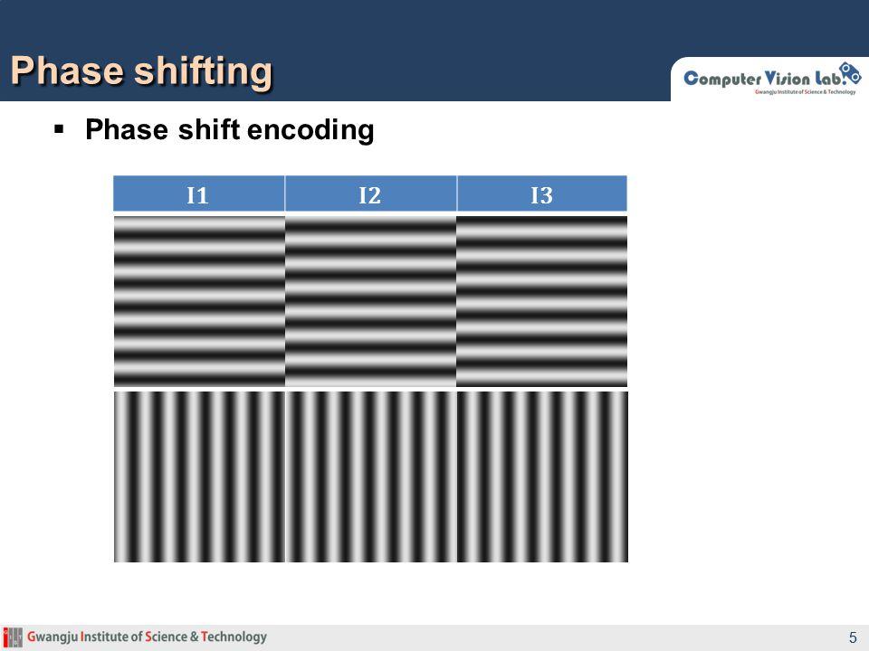 Phase shifting I1(x,y)I2(x,y)I3(x,y)θ(x,y) 12523316 π/6 187 0 π/3 23312516 π/2 25062 2π/3 23316125 5π/6 1870 π