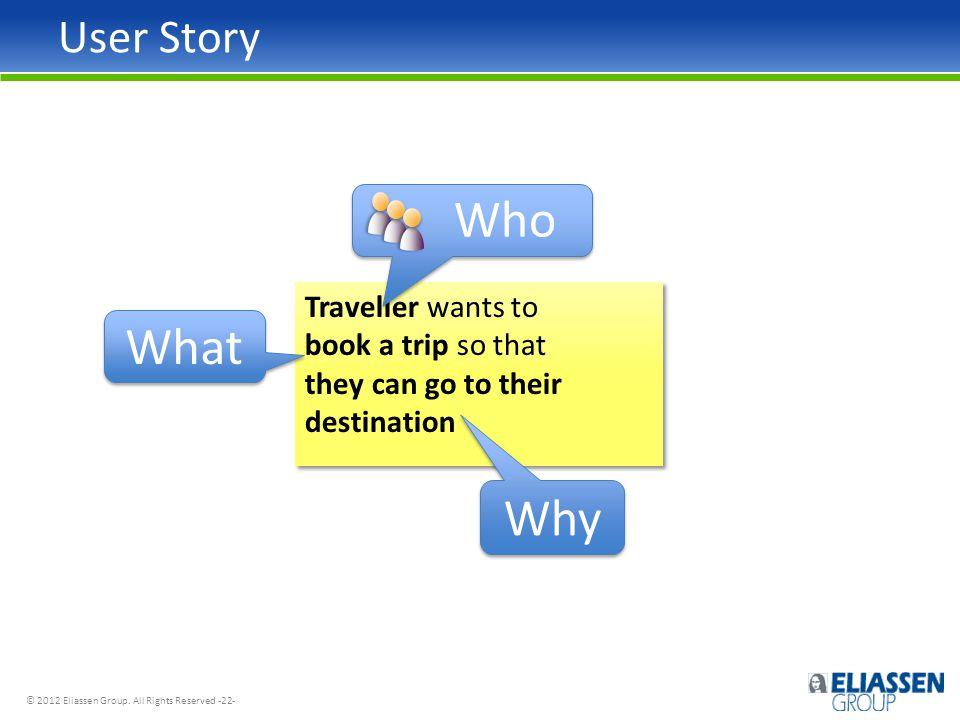 © 2012 Eliassen Group. All Rights Reserved -22- User Story Traveller wants to book a trip so that they can go to their destination Who What Why