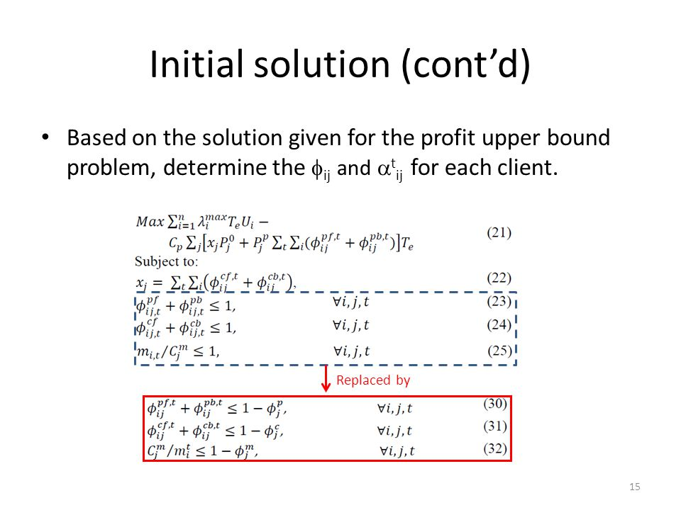 Initial solution (cont'd) Based on the solution given for the profit upper bound problem, determine the  ij and  t ij for each client. 15 Replaced b