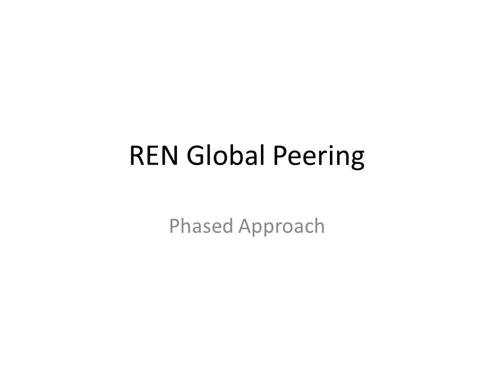 REN Global Peering Phased Approach