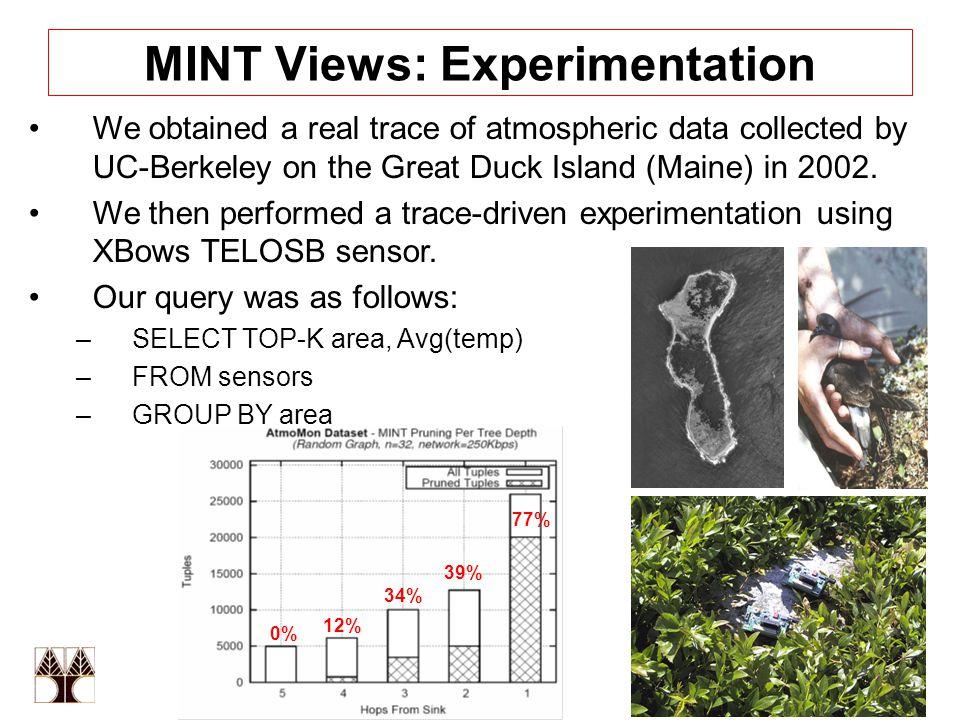 37 ΜΙΝΤ Views: Experimentation We obtained a real trace of atmospheric data collected by UC-Berkeley on the Great Duck Island (Maine) in 2002. We then