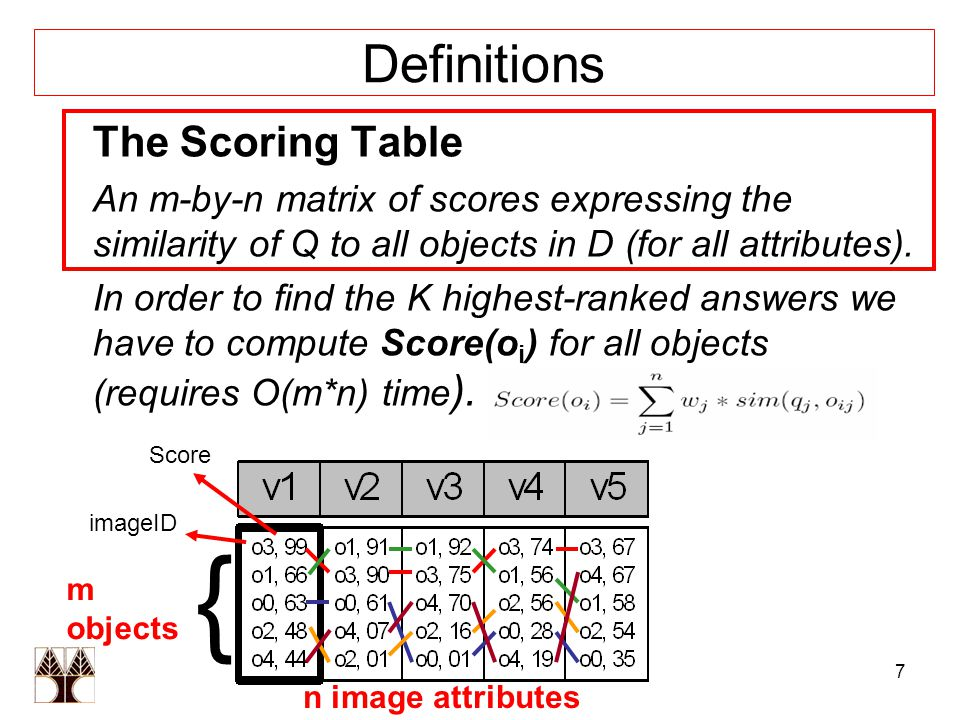 7 Definitions The Scoring Table An m-by-n matrix of scores expressing the similarity of Q to all objects in D (for all attributes).