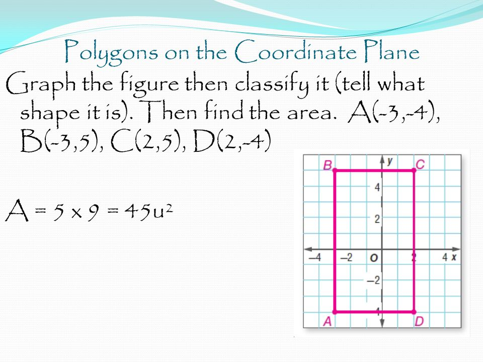 Polygons on the Coordinate Plane Graph the figure then classify it (tell what shape it is). Then find the area. A(-3,-4), B(-3,5), C(2,5), D(2,-4) A =