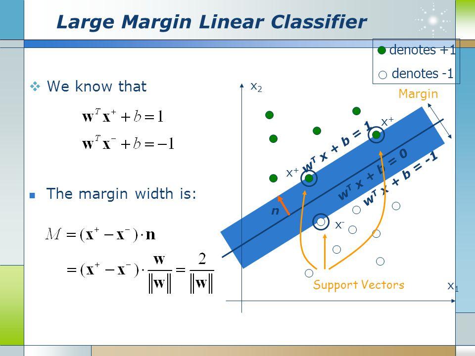 Large Margin Linear Classifier  We know that The margin width is: x1x1 x2x2 denotes +1 denotes -1 Margin w T x + b = 0 w T x + b = -1 w T x + b = 1 x