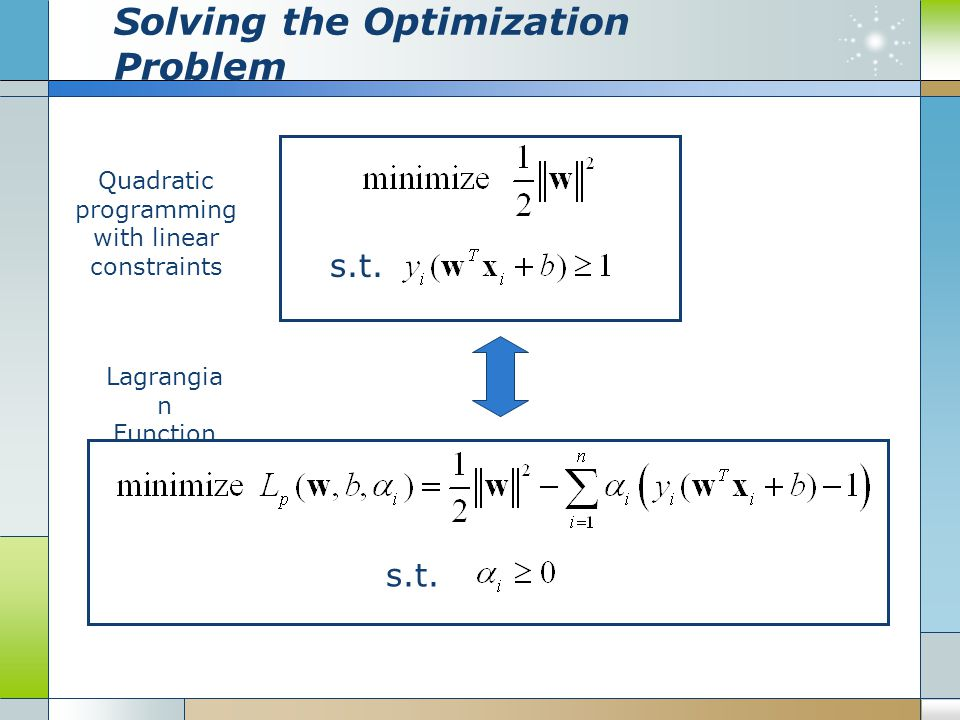 Solving the Optimization Problem s.t. Quadratic programming with linear constraints s.t. Lagrangia n Function