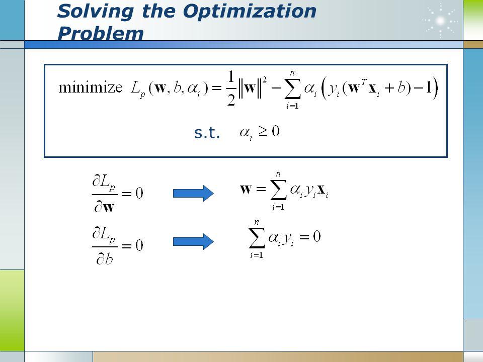 Solving the Optimization Problem s.t.