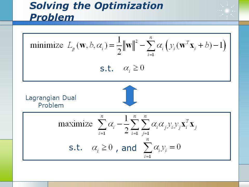 Solving the Optimization Problem s.t., and Lagrangian Dual Problem
