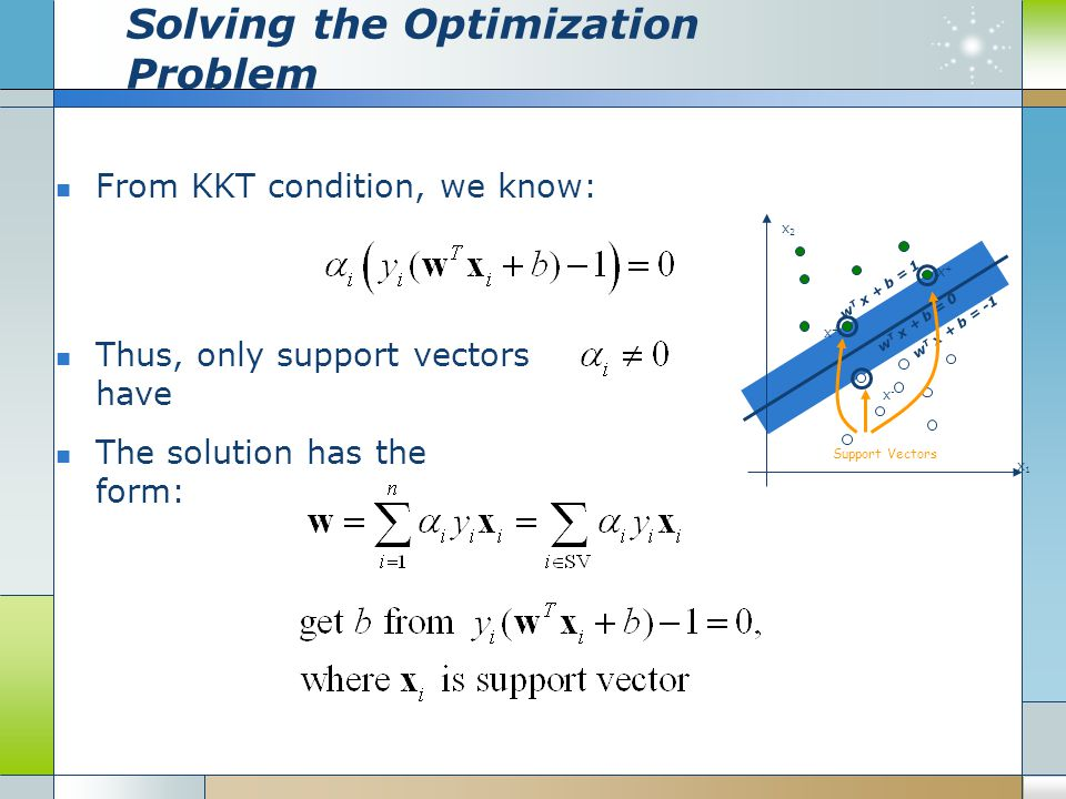 Solving the Optimization Problem The solution has the form: From KKT condition, we know: Thus, only support vectors have x1x1 x2x2 w T x + b = 0 w T x