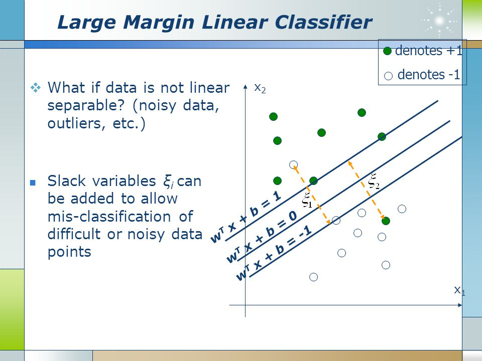 Large Margin Linear Classifier  What if data is not linear separable? (noisy data, outliers, etc.) Slack variables ξ i can be added to allow mis-clas