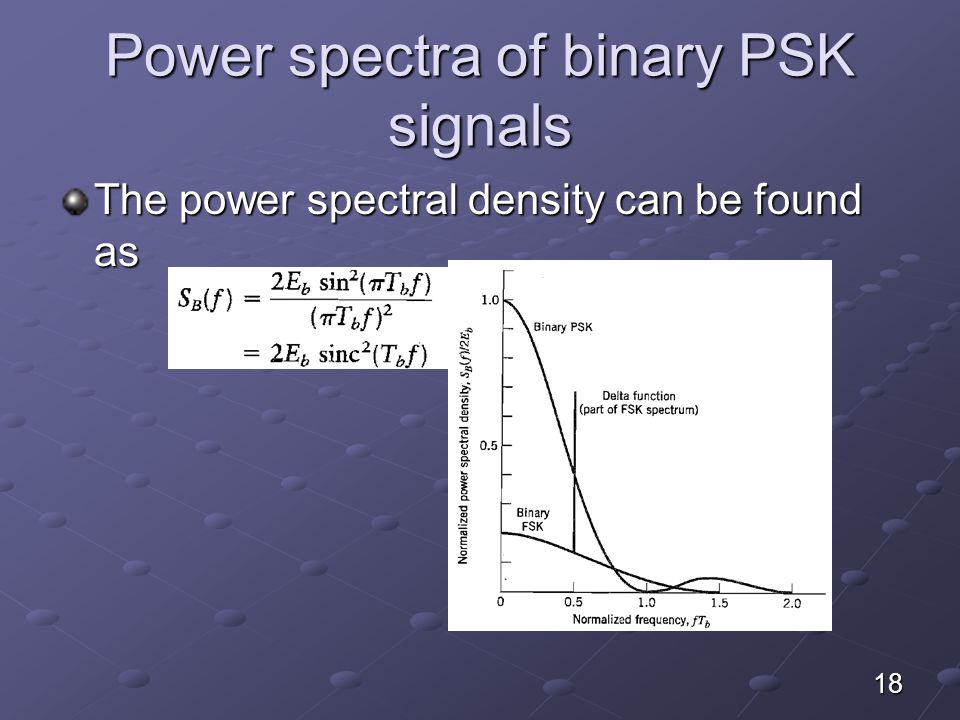 Power spectra of binary PSK signals The power spectral density can be found as 18