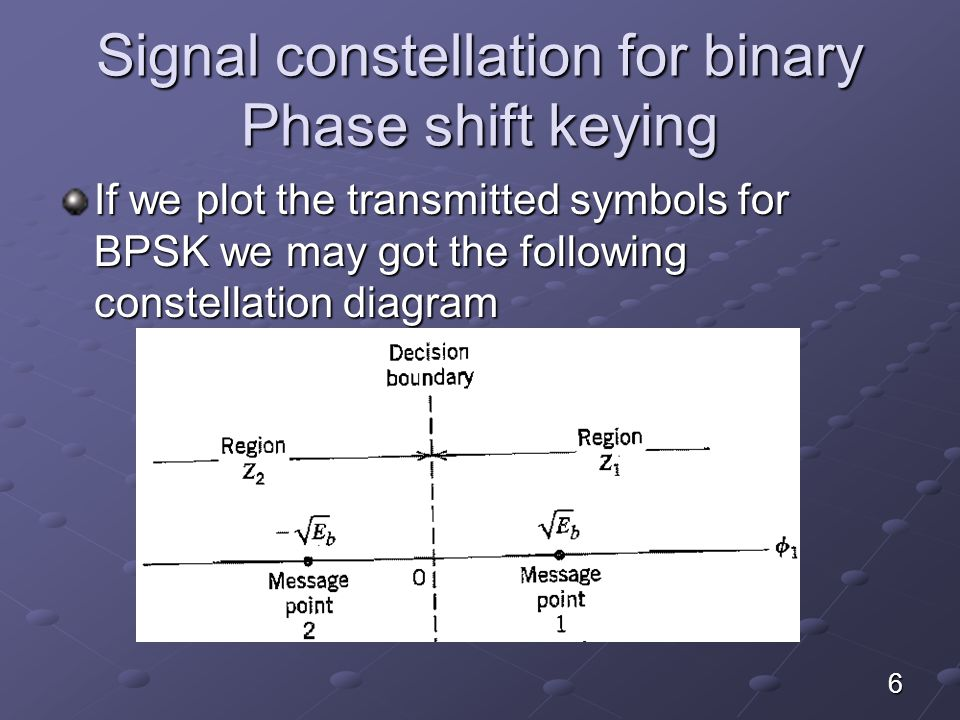 Error probability of BPSK In order to compute the error probability of BPSK we partition the constellation diagram of the BPSK (see slide 28) into two regions If the received symbol falls in region Z 1, the receiver decide in favor of symbol S 1 ( logic 1) was received If the received symbol falls in region Z 2, the receiver decide in favor of symbol S 2 (logic 0) was received 7