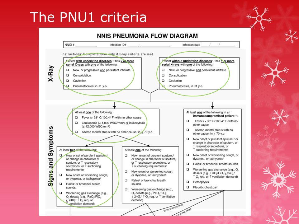 The PNU1 criteria