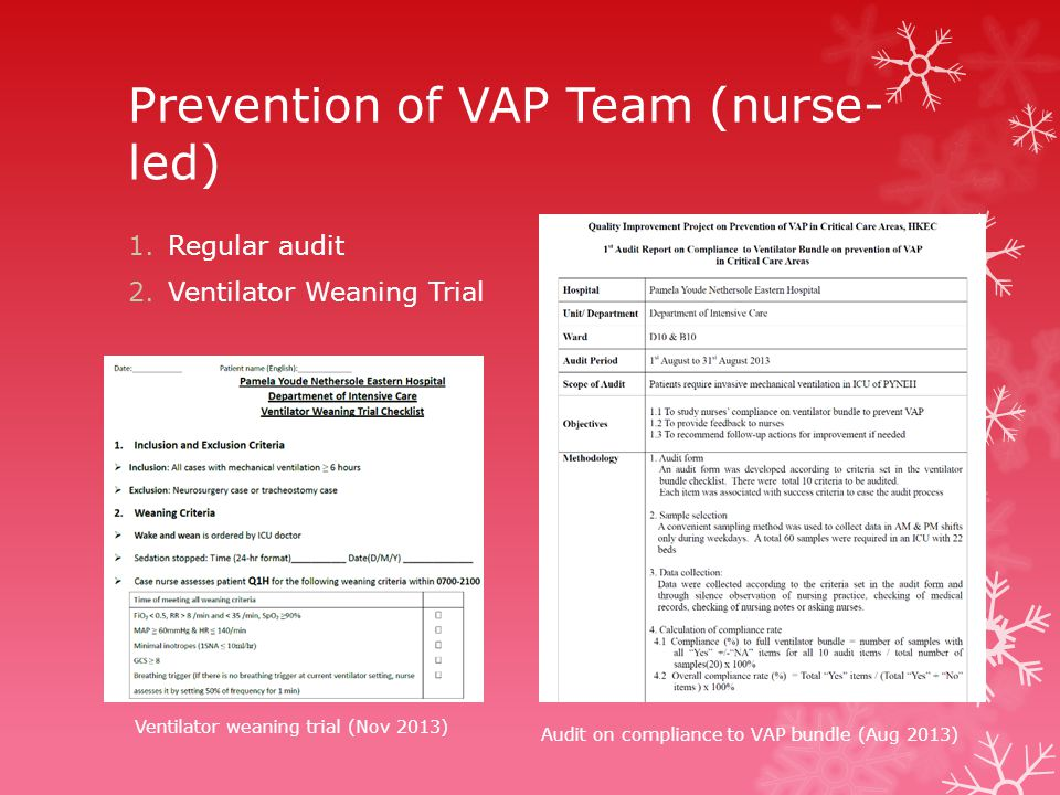 Prevention of VAP Team (nurse- led) 1.Regular audit 2.Ventilator Weaning Trial Ventilator weaning trial (Nov 2013) Audit on compliance to VAP bundle (Aug 2013)