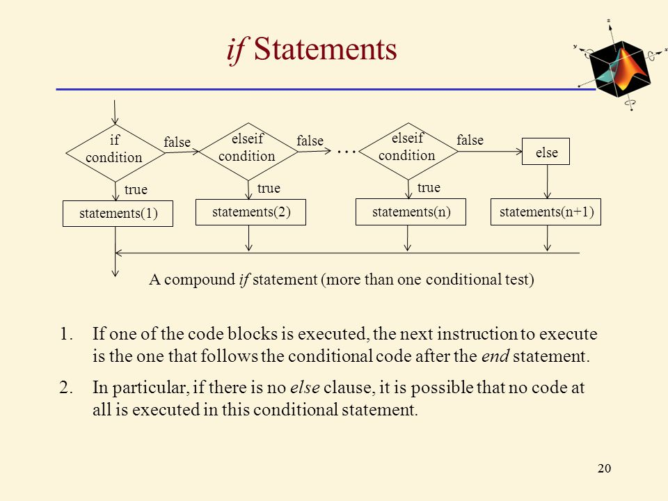 20 if Statements 1.If one of the code blocks is executed, the next instruction to execute is the one that follows the conditional code after the end s