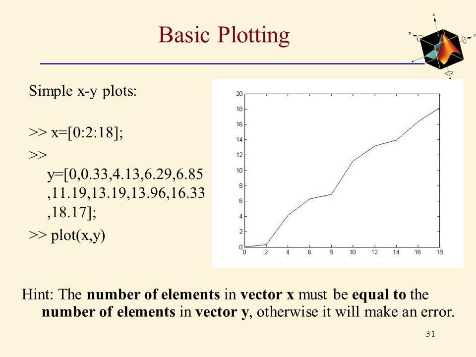 31 Basic Plotting >> x=[0:2:18]; >> y=[0,0.33,4.13,6.29,6.85,11.19,13.19,13.96,16.33,18.17]; >> plot(x,y) Simple x-y plots: Hint: The number of elemen