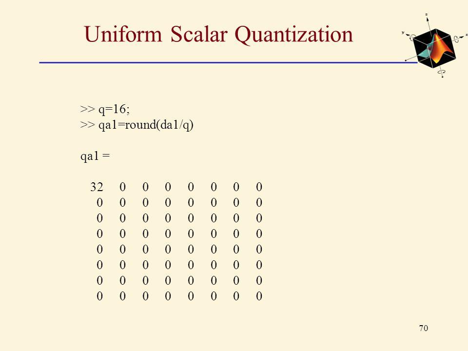 70 Uniform Scalar Quantization >> q=16; >> qa1=round(da1/q) qa1 = 32 0 0 0 0 0 0 0 0 0 0 0 0 0 0 0