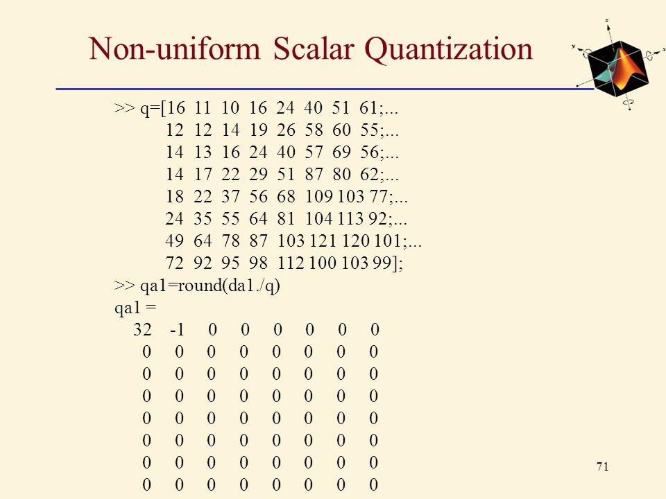 71 Non-uniform Scalar Quantization >> q=[16 11 10 16 24 40 51 61;... 12 12 14 19 26 58 60 55;... 14 13 16 24 40 57 69 56;... 14 17 22 29 51 87 80 62;.