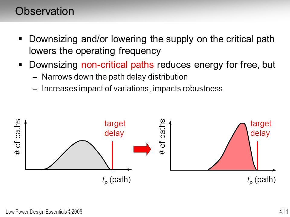 Low Power Design Essentials ©2008 4.11  Downsizing and/or lowering the supply on the critical path lowers the operating frequency  Downsizing non-cr