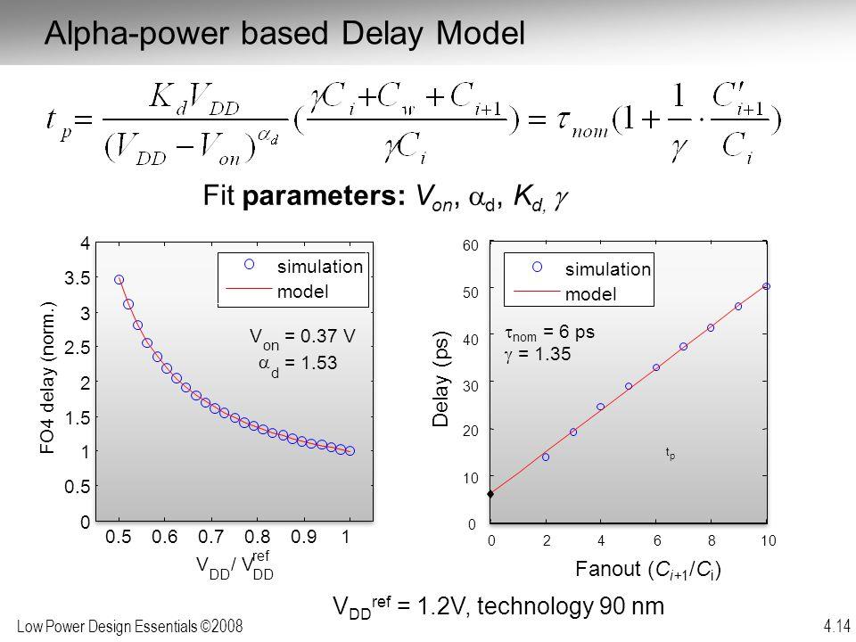 Low Power Design Essentials ©2008 4.14 Fit parameters: V on,  d, K d,  Alpha-power based Delay Model V DD ref = 1.2V, technology 90 nm