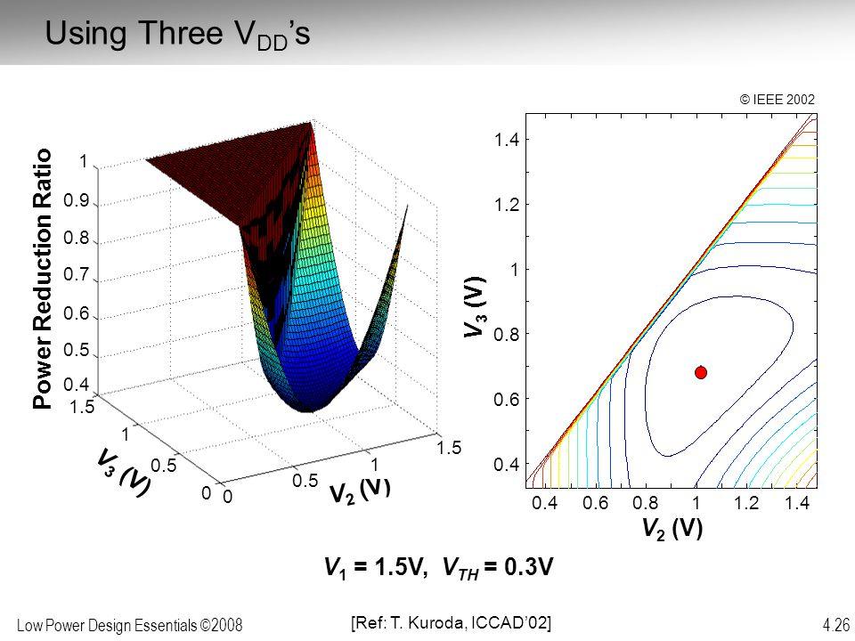 Low Power Design Essentials ©2008 4.26 V 1 = 1.5V, V TH = 0.3V Using Three V DD 's + V 2 (V) V 3 (V) 0.40.60.811.21.4 0.4 0.6 0.8 1 1.2 1.4 V 2 (V) V
