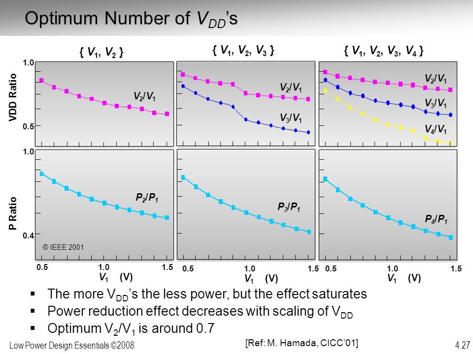 Low Power Design Essentials ©2008 4.27 1.0 0.5 VDD Ratio 1.0 0.4 0.51.01.5 V 1 (V) P Ratio V2/V1V2/V1 P2/P1P2/P1 { V 1, V 2 } V2/V1V2/V1 V3/V1V3/V1 {