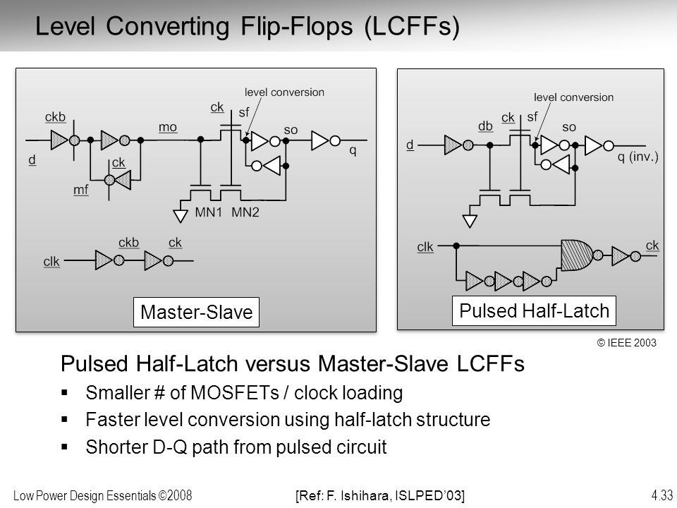 Low Power Design Essentials ©2008 4.33 Pulsed Half-Latch versus Master-Slave LCFFs  Smaller # of MOSFETs / clock loading  Faster level conversion us