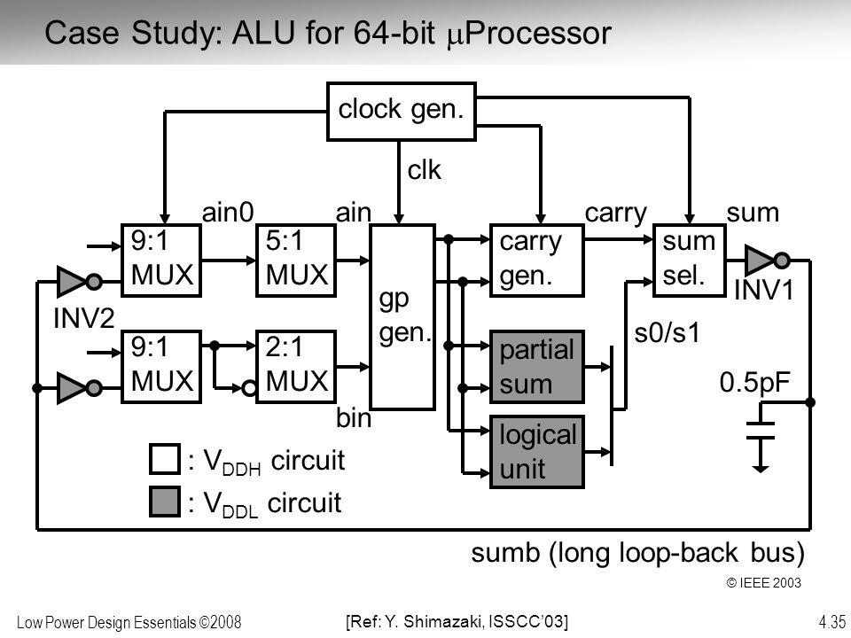 Low Power Design Essentials ©2008 4.35 carry gen. partial sum gp gen. 5:1 MUX ain bin carry s0/s1 sum sumb (long loop-back bus) clk clock gen. : V DDH
