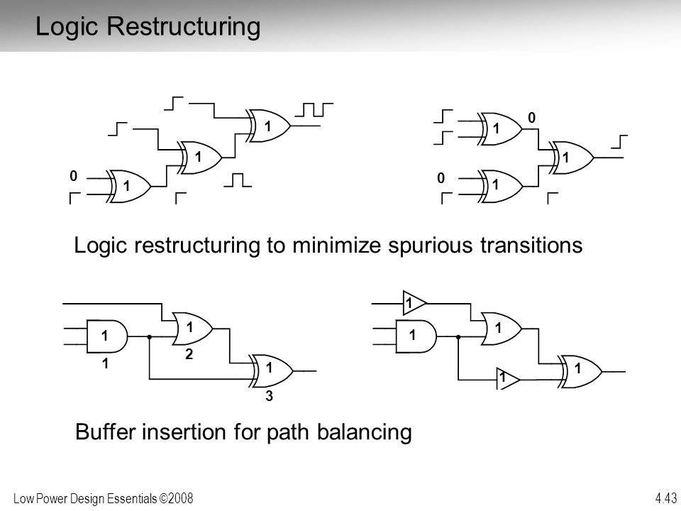 Low Power Design Essentials ©2008 4.43 Logic restructuring to minimize spurious transitions Buffer insertion for path balancing Logic Restructuring 0