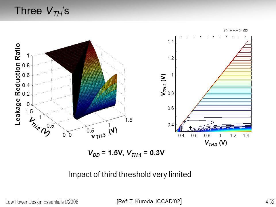 Low Power Design Essentials ©2008 4.52 V DD = 1.5V, V TH.1 = 0.3V Three V TH 's + V TH.3 (V) V TH.2 (V) 0.40.60.811.21.4 0.4 0.6 0.8 1 1.2 1.4 Leakage