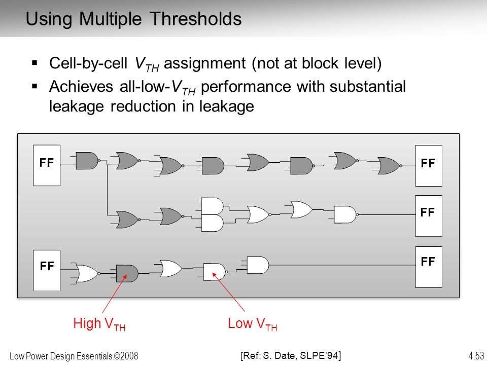 Low Power Design Essentials ©2008 4.53 Using Multiple Thresholds FF  Cell-by-cell V TH assignment (not at block level)  Achieves all-low-V TH perfor