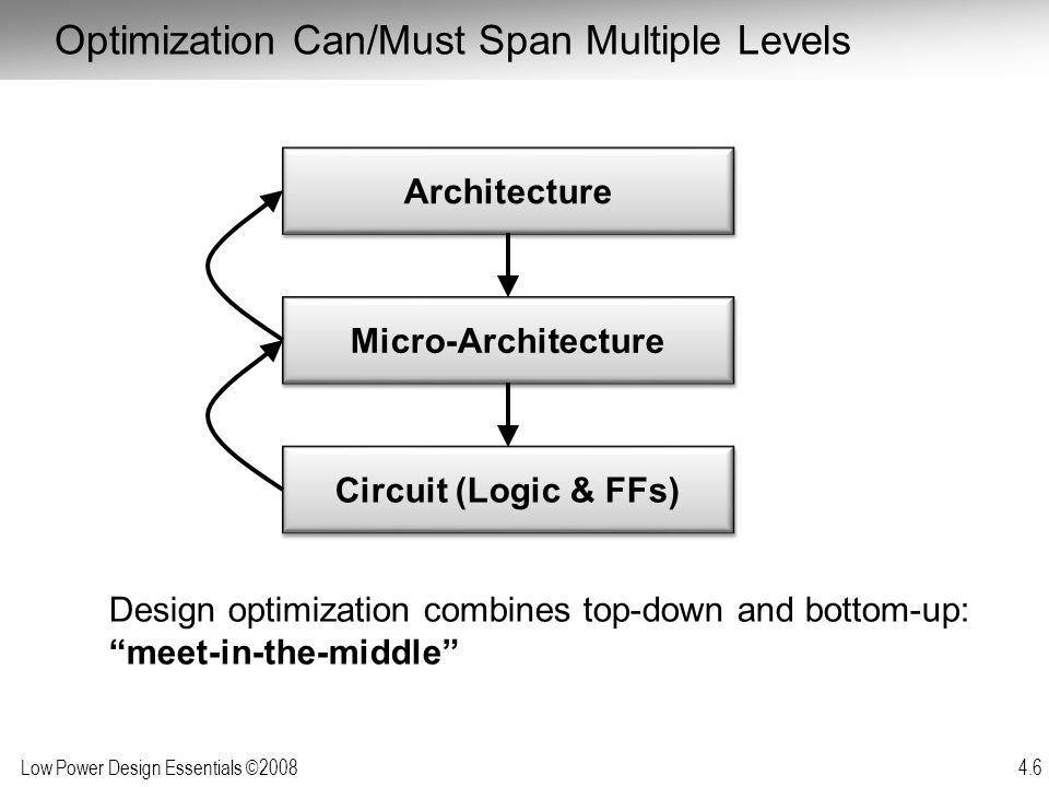 Low Power Design Essentials ©2008 4.6 Architecture Micro-Architecture Circuit (Logic & FFs) Optimization Can/Must Span Multiple Levels Design optimiza