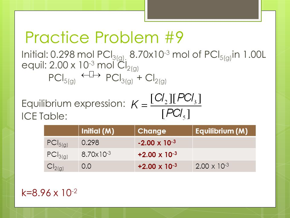 Practice Problem #9 Initial: 0.298 mol PCl 3(g). 8.70x10 -3 mol of PCl 5(g) in 1.00L equil: 2.00 x 10 -3 mol Cl 2(g) PCl 5(g) PCl 3(g) + Cl 2(g) Equil