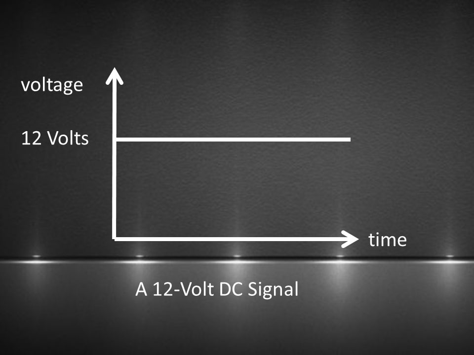 + - 5 Volts Components High current, Low resistance R min = V / i max = 5 V / 0.05 A = 100 Ω Low current, High resistance R max = V/ i min = 5 V / 0.01 A = 500 Ω If a certain device A has a current range from 10mA (0.01 A) to 50mA (0.05 A), then you must have a resistor present that would produce a current that is equal to or less than 50mA, which from figure above must be from 100 to 500 ohms.