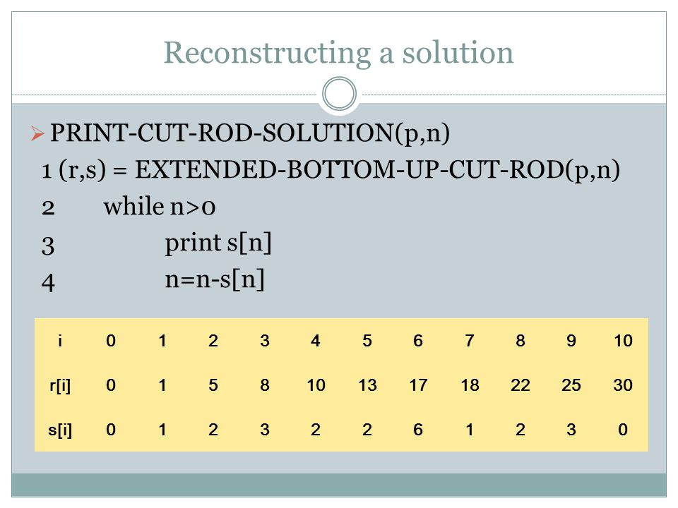 Reconstructing a solution  BOTTOM-UP-CUT-ROD V.S EXTENDED-BOTTOM-UP-CUT-ROD  EXTENDED-BOTTOM-UP-CUT-ROD(p,n) 1Let r[0..n] and s[0..n] be new arrays 2r[0]=0 3for j=1 to n 4 q= -∞ 5 for i=1 to j 6 if q<p[i]+r[j-i] 7 q= p[i]+r[j-i] 8 s[j]=I 9 r[j]=q 10return r and s
