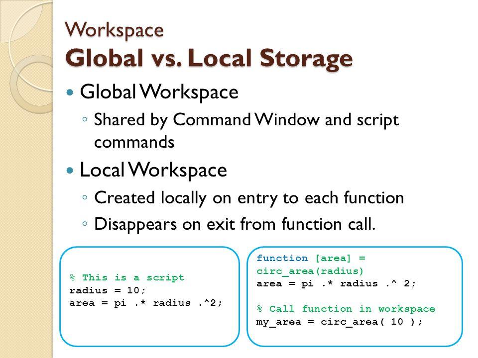 Workspace Global vs.