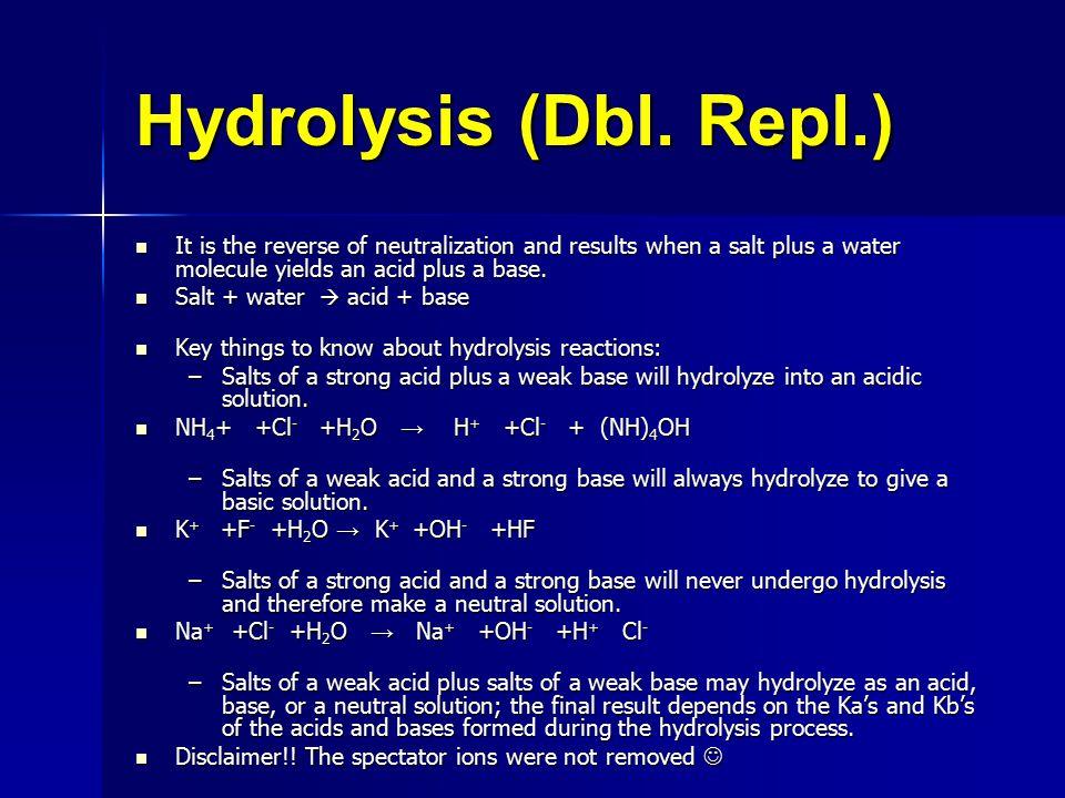 Hydrolysis (Dbl.
