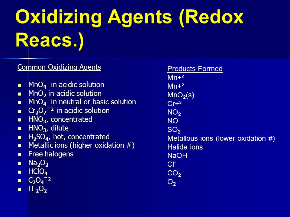 Oxidizing Agents (Redox Reacs.) Common Oxidizing Agents MnO 4 ¯ in acidic solution MnO 4 ¯ in acidic solution MnO 2 in acidic solution MnO 2 in acidic solution MnO 4 ¯ in neutral or basic solution MnO 4 ¯ in neutral or basic solution Cr 2 O 7 ˉ² in acidic solution Cr 2 O 7 ˉ² in acidic solution HNO 3, concentrated HNO 3, concentrated HNO 3, dilute HNO 3, dilute H 2 SO 4, hot, concentrated H 2 SO 4, hot, concentrated Metallic ions (higher oxidation #) Metallic ions (higher oxidation #) Free halogens Free halogens Na 2 O 2 Na 2 O 2 HClO 4 HClO 4 C 2 O 4 ˉ² C 2 O 4 ˉ² H 2 O 2 H 2 O 2 Products Formed Mn+² MnO 2 (s) Cr+³ NO 2 NO SO 2 Metallous ions (lower oxidation #) Halide ions NaOH Clˉ CO 2 O 2