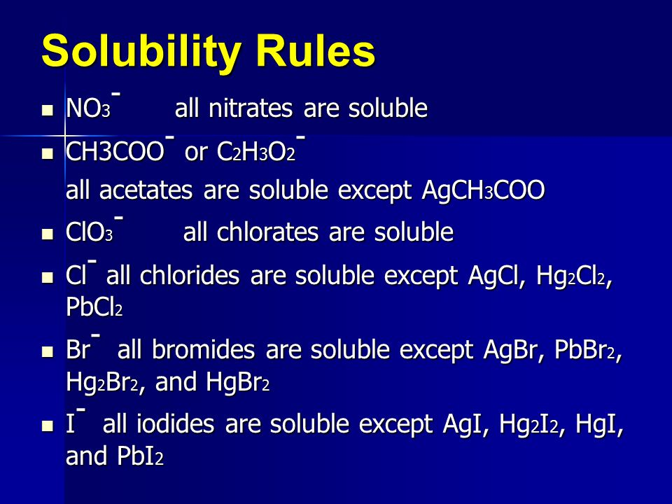 Solubility Rules NO 3 - all nitrates are soluble NO 3 - all nitrates are soluble CH3COO - or C 2 H 3 O 2 - CH3COO - or C 2 H 3 O 2 - all acetates are soluble except AgCH 3 COO ClO 3 - all chlorates are soluble ClO 3 - all chlorates are soluble Cl - all chlorides are soluble except AgCl, Hg 2 Cl 2, PbCl 2 Cl - all chlorides are soluble except AgCl, Hg 2 Cl 2, PbCl 2 Br - all bromides are soluble except AgBr, PbBr 2, Hg 2 Br 2, and HgBr 2 Br - all bromides are soluble except AgBr, PbBr 2, Hg 2 Br 2, and HgBr 2 I - all iodides are soluble except AgI, Hg 2 I 2, HgI, and PbI 2 I - all iodides are soluble except AgI, Hg 2 I 2, HgI, and PbI 2