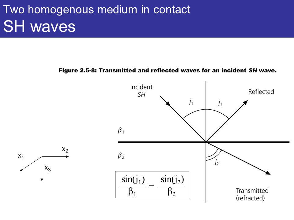 Two homogenous medium in contact SH waves x2x2 x1x1 x3x3 sin(j 1 )  1 sin(j 2 )  2 =