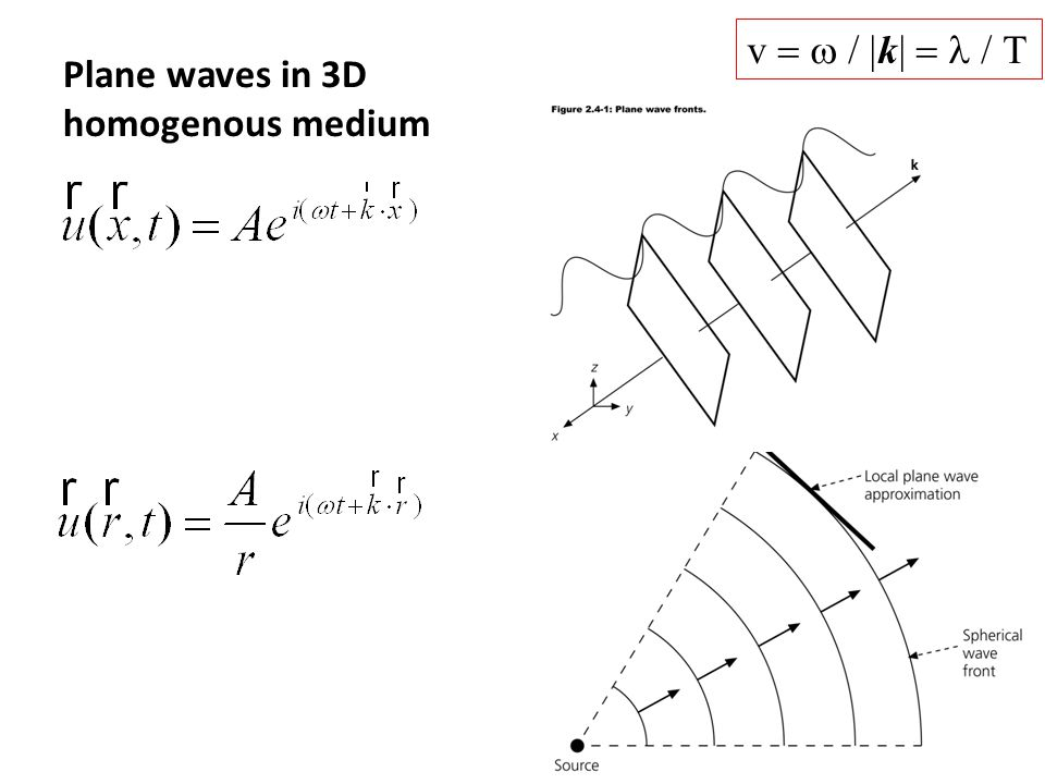 Seismic wave Energy The strain energy density This relation comes out from considering that the mechanical work ( W) is a function of strain components and is equal to The kinetic energy P wave S wave For a steady state plane wave incident on a boundary between two homogeneous half spaces the energy flux leaving the boundary must equal that in the incident wave.