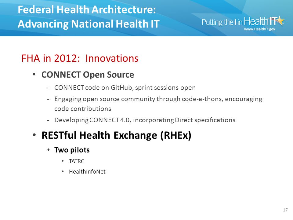 FHA in 2012: Innovations CONNECT Open Source -CONNECT code on GitHub, sprint sessions open -Engaging open source community through code-a-thons, encou