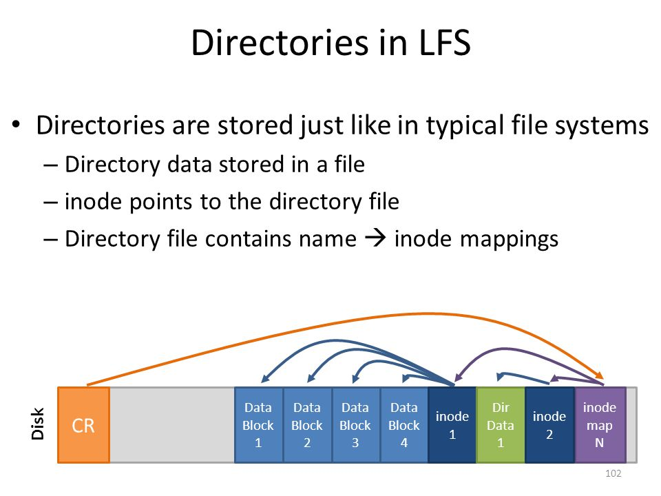Directories in LFS Directories are stored just like in typical file systems – Directory data stored in a file – inode points to the directory file – D