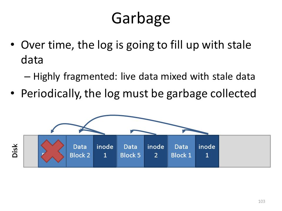 Garbage Over time, the log is going to fill up with stale data – Highly fragmented: live data mixed with stale data Periodically, the log must be garb