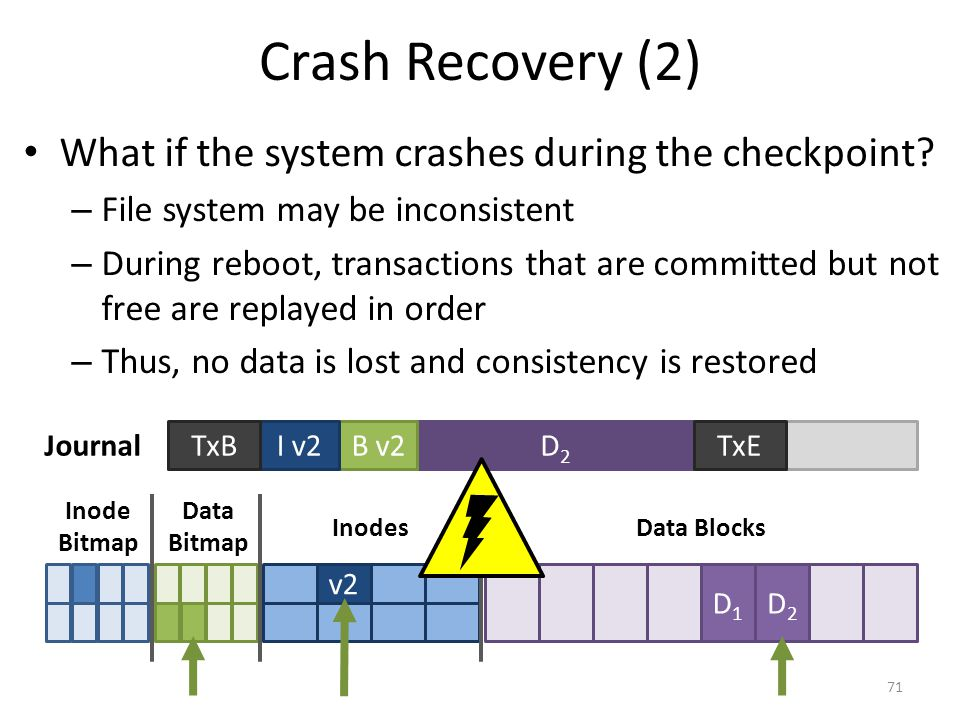 Crash Recovery (2) What if the system crashes during the checkpoint? – File system may be inconsistent – During reboot, transactions that are committe