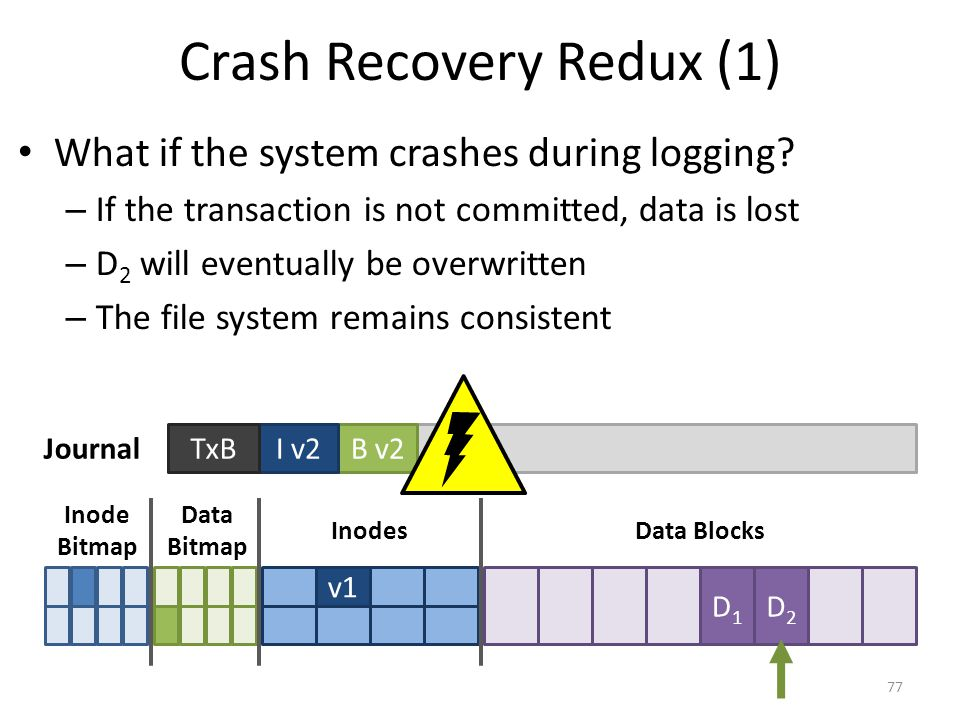 Crash Recovery Redux (1) What if the system crashes during logging? – If the transaction is not committed, data is lost – D 2 will eventually be overw