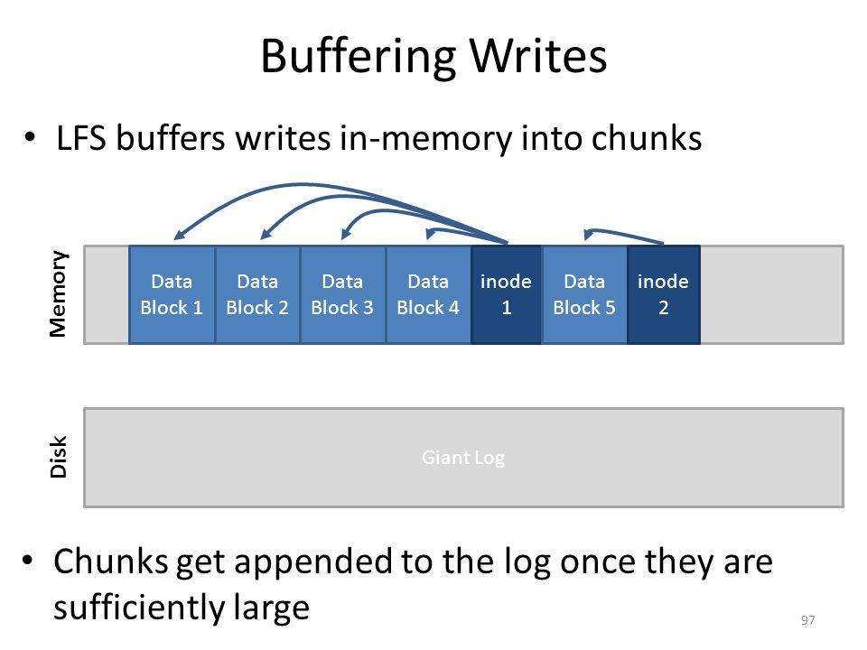 Giant Log Buffering Writes LFS buffers writes in-memory into chunks 97 Chunks get appended to the log once they are sufficiently large Memory Disk Dat