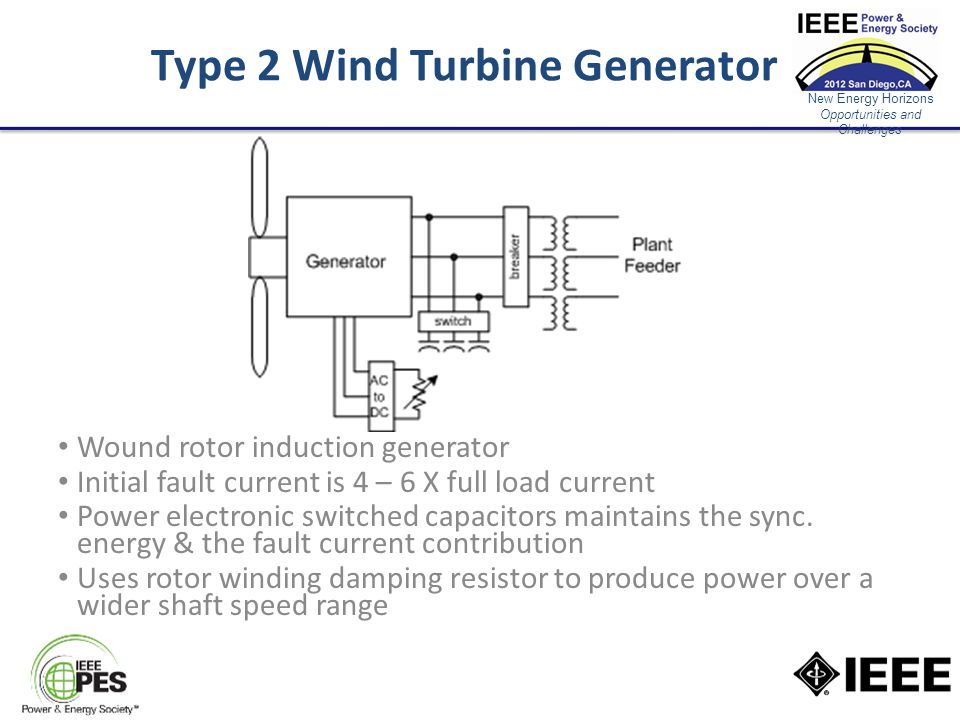 New Energy Horizons Opportunities and Challenges Type 2 Wind Turbine Generator Wound rotor induction generator Initial fault current is 4 – 6 X full load current Power electronic switched capacitors maintains the sync.